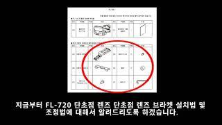 휴스템/Maxell 프로젝터용 FL-720 단초점 렌즈…