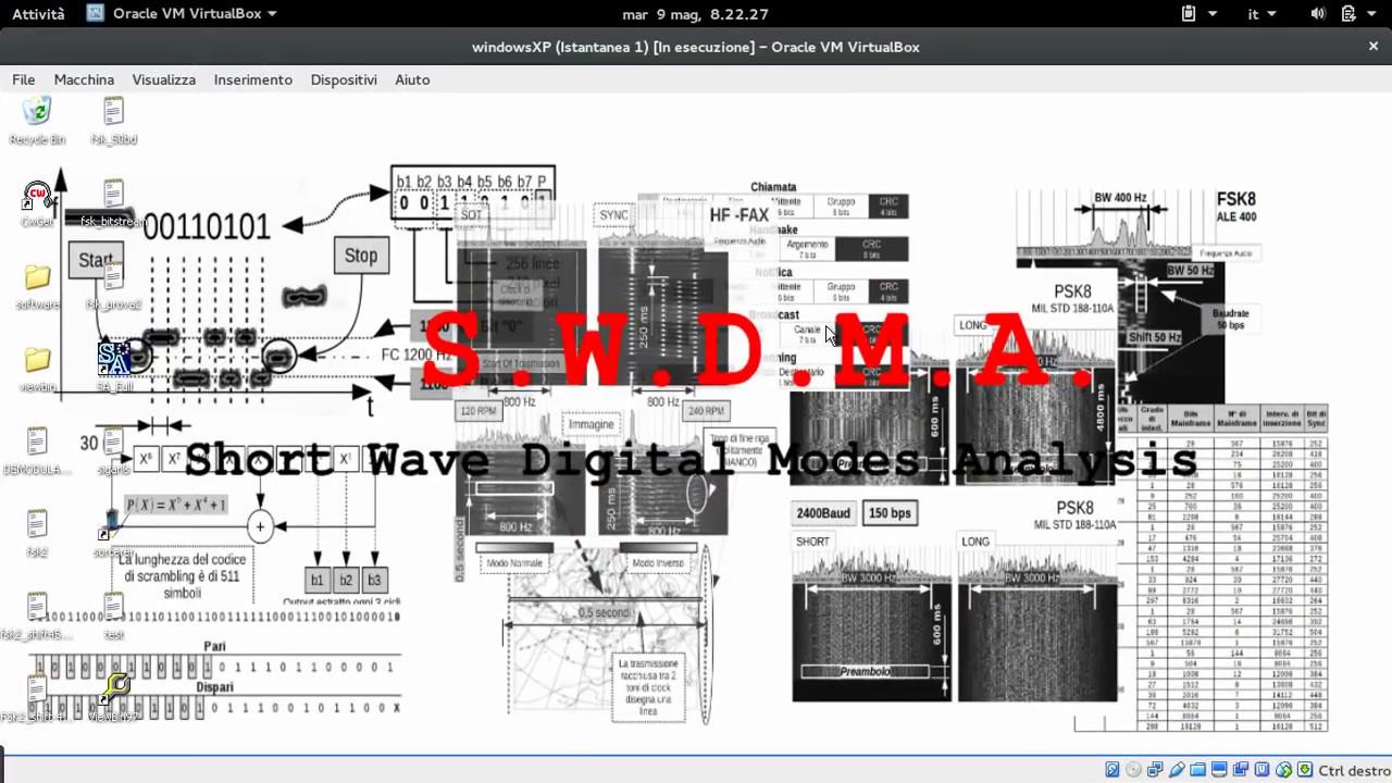 SITOR B 8243 KHz GQRX HACKRF decodifica con SORCERER