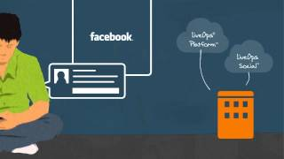 Deliver Social Customer Service on Facebook with LiveOps