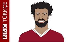 Liverpool oyuncusu Mohamed Salah: Futbol tarihine geçen Mısırlı