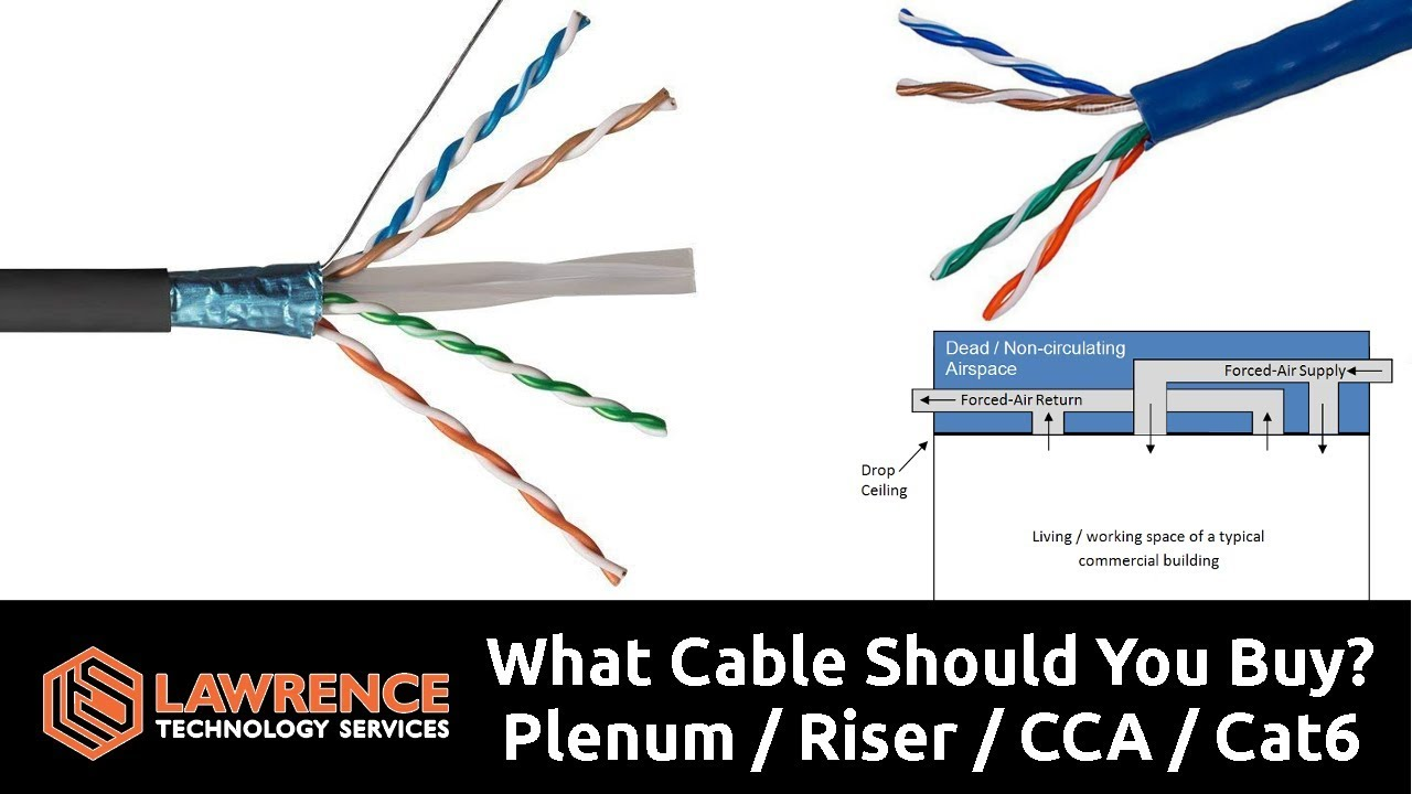 medium resolution of what cable should you buy plenum riser cat6 cat6a cca shielded