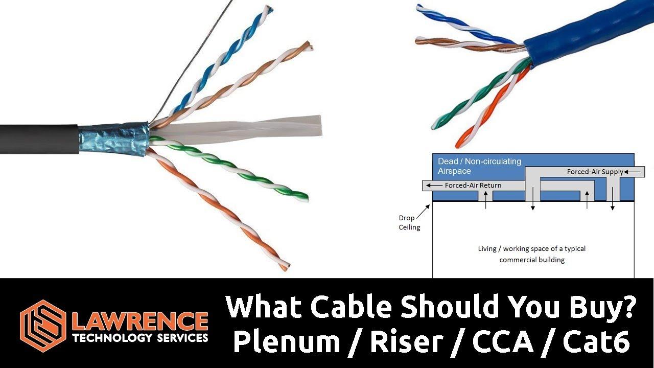 what cable should you buy plenum riser cat6 cat6a cca shielded [ 1280 x 720 Pixel ]