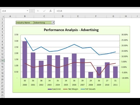 October 2016 Webinar: Dashboards And Dynamic Charts In Excel