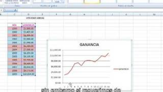 TUTORIAL GRAFICAS EXCEL