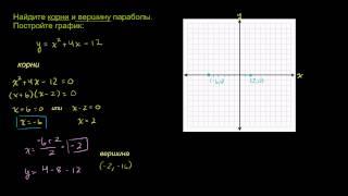 Квадратичные функции 3