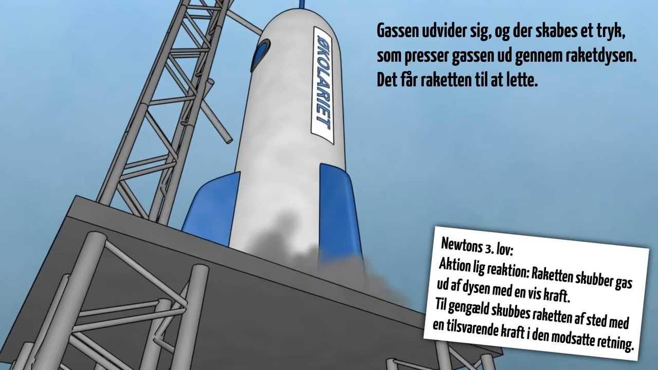 Hvordan virker en raket