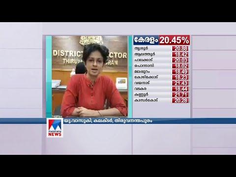 സംസ്ഥാനത്ത് വോട്ടിങ് യന്ത്രങ്ങളെക്കുറിച്ച് വ്യാപക പരാതി | Votting Machine complaint