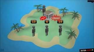 Le système bancaire pour les nuls