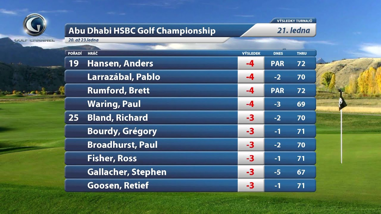 Golf Channel   LEADERBOARD   YouTube