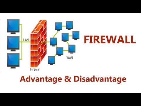 Firewall | Types Of Firewall | Advantage & Disadvantage Of Firewalls
