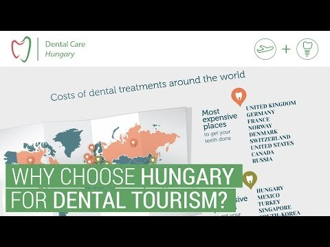 Why Choose Hungary? Infographic from Dental Care Hungary