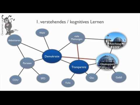 German Grammar for your Brain, Part 2