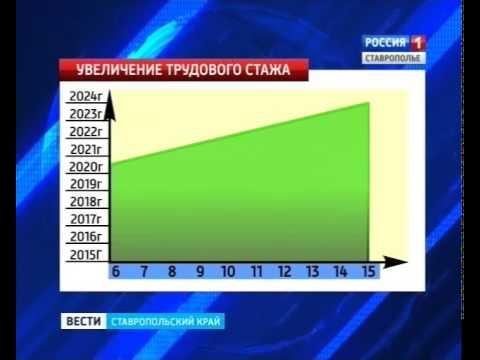 СТАВРОПОЛЬСКИЙ КРАЙ МИНИМАЛЬНАЯ ПЕНСИЯ 2017
