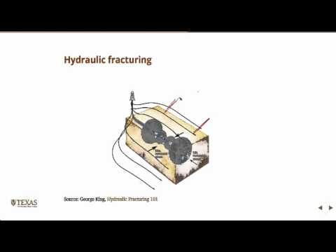 Overview of hydraulic fracturing