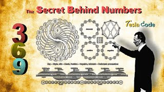 The Secret Behind Numbers 3, 6, 9 Tesla Code Is Finally REVEALED! (Extended)