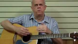 How to Play Am (Minor) Chord on the Guitar - How To Play On Guitar