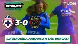 Resumen y Goles Cruz Azul 3 - 0 FC Juárez | Liga MX Femenil - Apertura 2019 - Jornada 12 | TUDN
