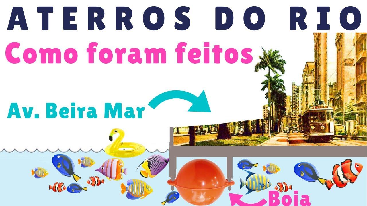 ATERROS DO RIO DE JANEIRO - COMO FORAM FEITOS