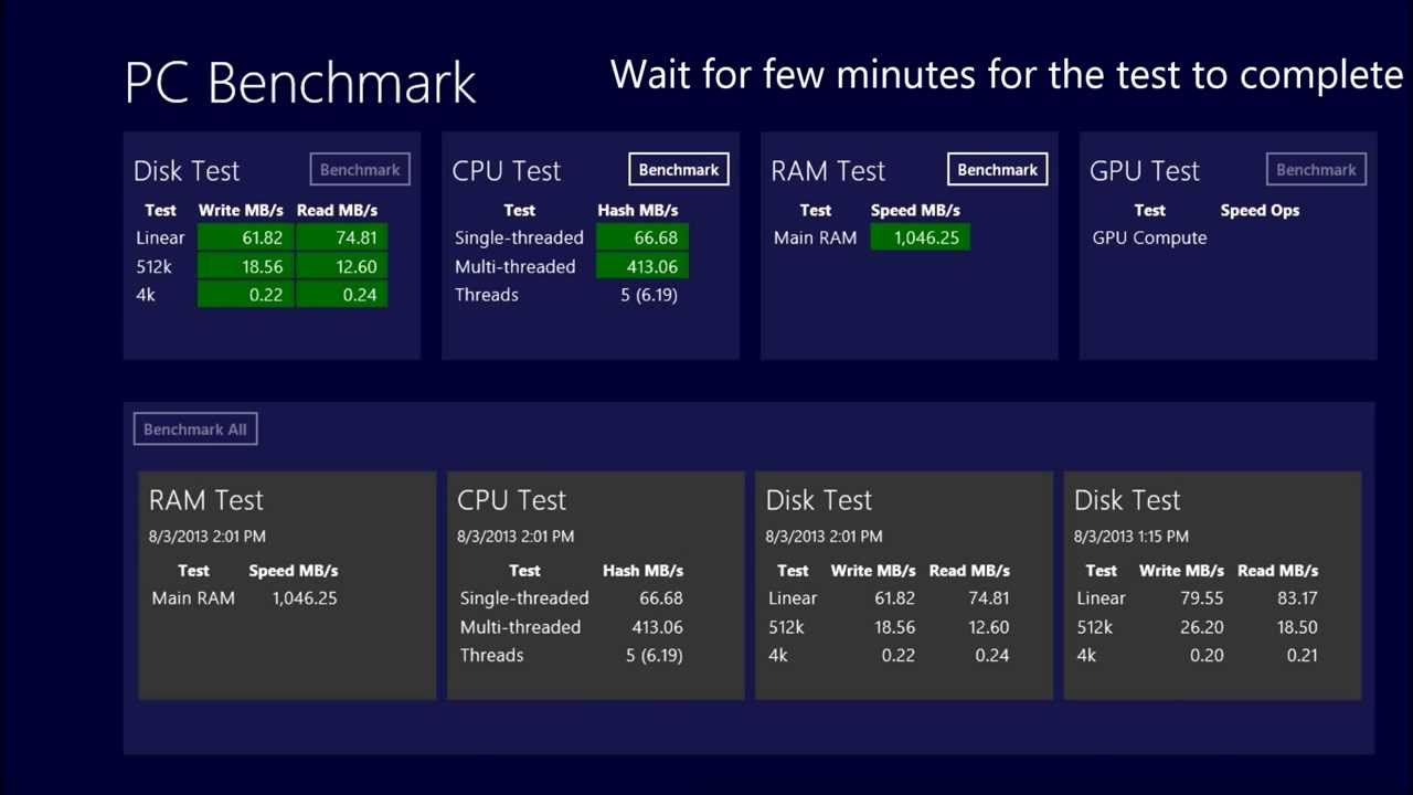 5 best pc benchmarking software for windows 10.