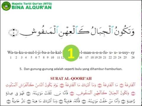 Tafsir Ibnu Katsir Surah Al Qariah Alquranmulia