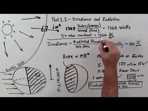 Part 1.1 irradiance and radiation