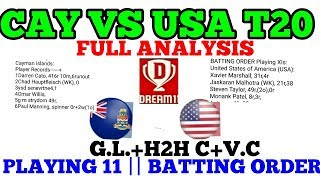 CAY VS USA T20 MATCH BATTING ORDER ✓PLAYER RECORDS PLAYING11 NEWS