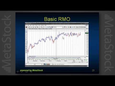 "See How This ""Hack"" on RMO Wins in Sideways Markets..."