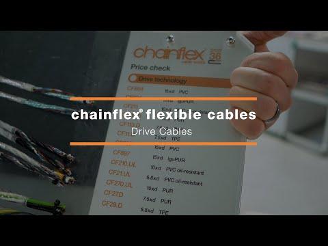 chainflex® flexible cables - Drive Cables