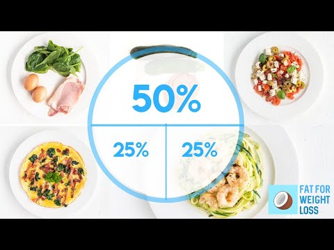 3-ingredient-easy-keto-meal-prep---ratios-to-use-for-every-meal