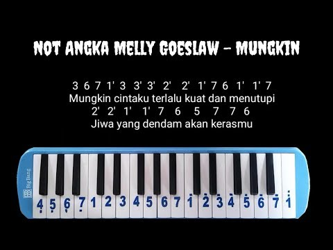 Not Pianika Melly Goeslaw - Mungkin