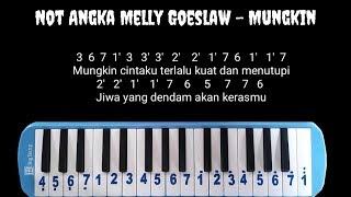 Not Pianika Melly Goeslaw - Mungkin