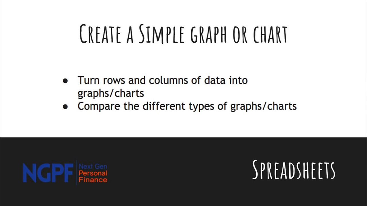 spreadsheets create a simple graph or chart youtube