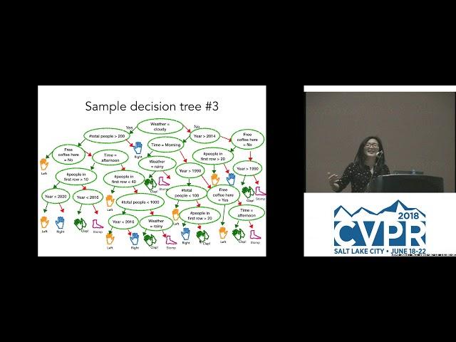 CVPR18: Tutorial: Part 1: Interpretable Machine Learning for Computer Vision
