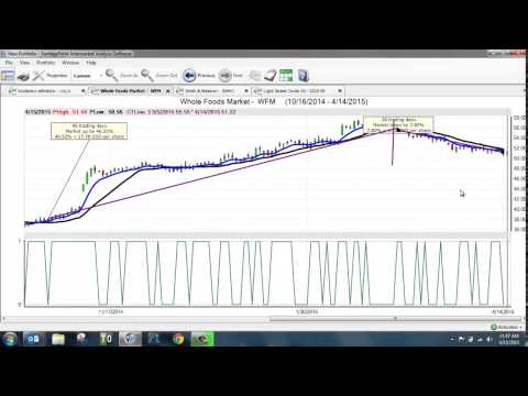 How Trend Forecasting Helps Traders Get Ahead of the Market