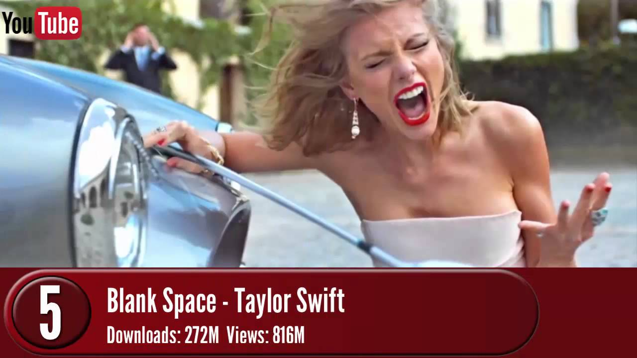 Most Downloaded Music Videos On Youtube 2015 Youtube