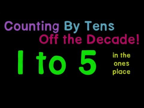 Counting Off Decade 15 in the ones place