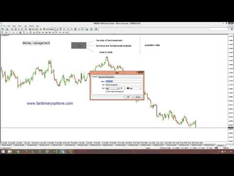 Money Management for Binary Options -