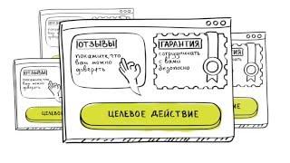 VirualHopes - Пример идеальной landing page(Создание, продвижение сайтов в Казани, Москве, Санкт-Петербурге и всей России | Создание сайта под ключ в..., 2016-01-18T23:35:02.000Z)