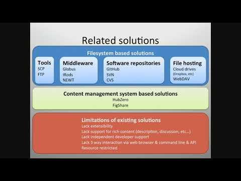 Foldershare: Building a data sharing cloud on Drupal 8