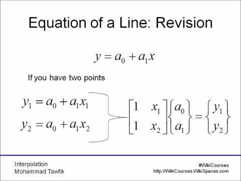 Interpolation: Using Polynomials