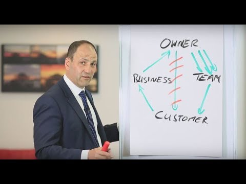 When to Build your Team | The Business Master Plan Coaching Program