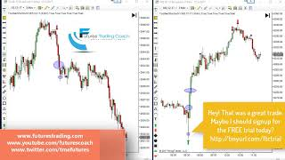 120517 -- Daily Market Review ES CL GC NQ - Live Futures Trading Call Room