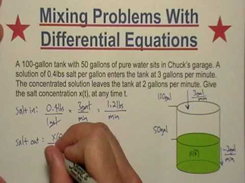 Part 1: Mixing Problems with Differential Equations - YouTube