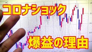 【日本株】含み益+60万円の理由。勝因分析。