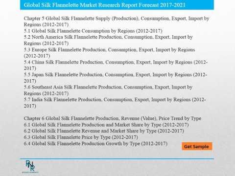 Global Silk Flannelette Market Research Report Forecast 2017-2021
