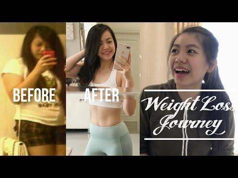 My Weight Loss Journey & Cara Keluar Dari Zona Skinny Fat! 😆   Motivasi Diet