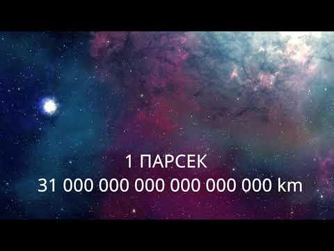 Расстояние в космосе. Парсек. Астрономическая единица. Световой год.