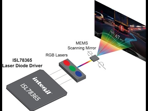 Automotive Grade Laser Diode Driver for Heads-Up Display
