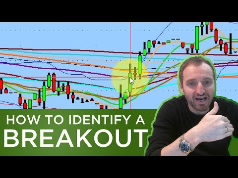 How To Identify a BREAKOUT | Pancakes and Pivots Ep. 8