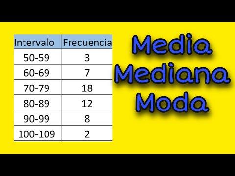 Media, Mediana Y Moda Para Datos Agrupados